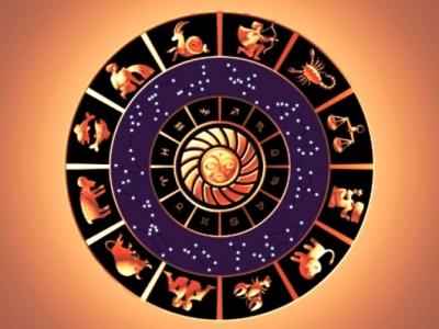 мандала в астрологии